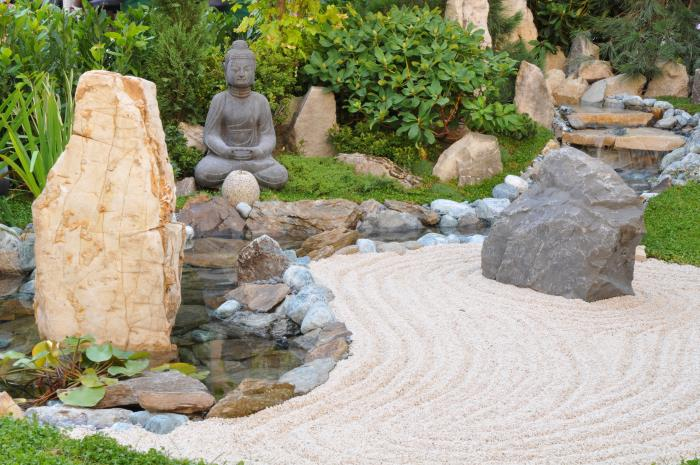 Japanese Rock and Sand Garden